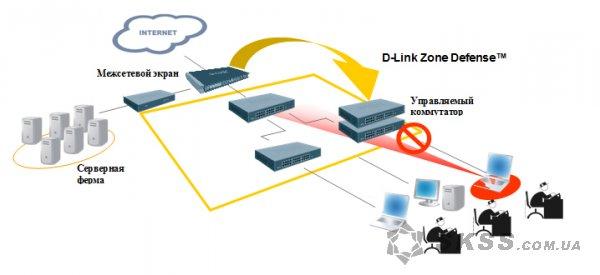 Безопасность информационных систем: практические аспекты. Часть 2
